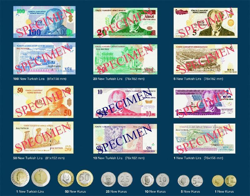 валюта турции фото