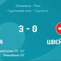 Италия – Швейцария 3:0