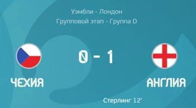 Чехия — Англия 0:1. Скучная игра двух команд из плей-офф