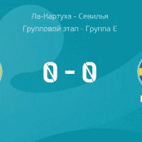 Испания — Швеция 0:0