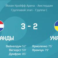 Нидерланды - Украина 3-2 картинка