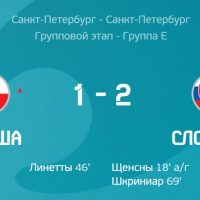 Польша - Словакия 1-2 Евро-2020 футбол фото