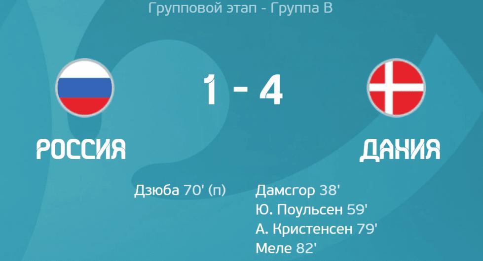 Россия - Дания 1-4 картинка