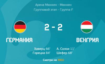 Германия – Венгрия 2:2. Бундестим сдает, но все равно добивается своего