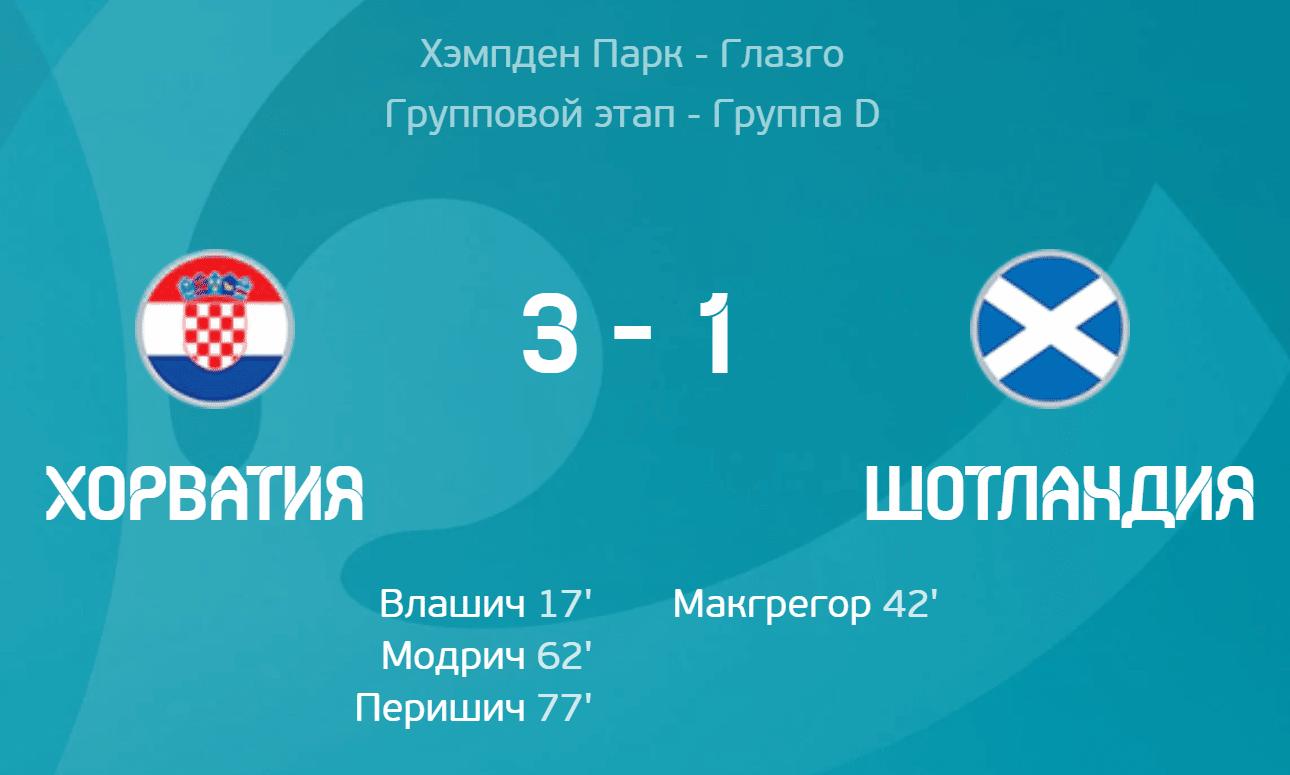 Хорватия – Шотландия 3:1. Отчаянная борьба за шанс и драматическая развязка противостояний в группе