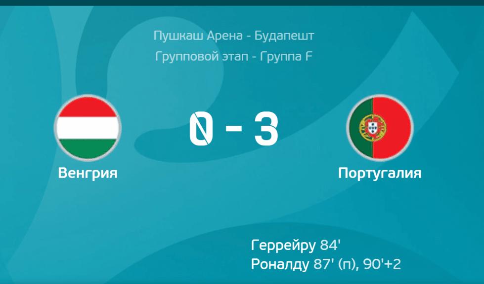 Венгрия — Португалия 0:3
