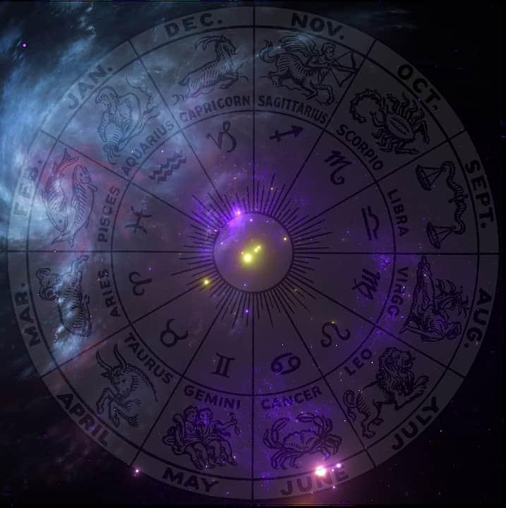 Гороскоп изображение