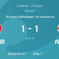 Италия - Англия 1-1 (3-2 п) картинка