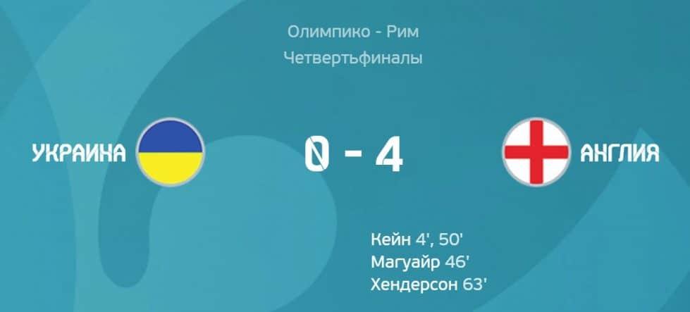 Украина - Англия 0-4 картинка